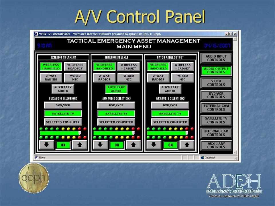 A/V Control Panel A/V Control Panel