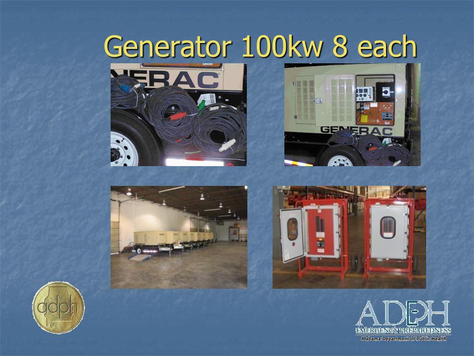 Generator 100kw 8 each