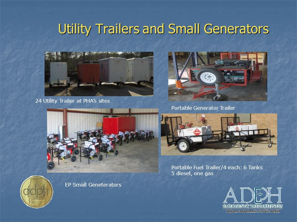 Utility Trailers and Small Generators 24 Utility Trailer at PHA's sites Portable Fuel Trailer/4 each: 6 Tanks 5 diesel, one gas Portable Generator Trailer EP Small Geneterators