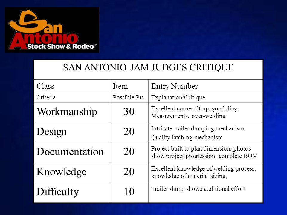 SAN ANTONIO JAM JUDGES CRITIQUE ClassItemEntry Number CriteriaPossible PtsExplanation/Critique Workmanship30 Excellent corner fit up, good diag. Measu