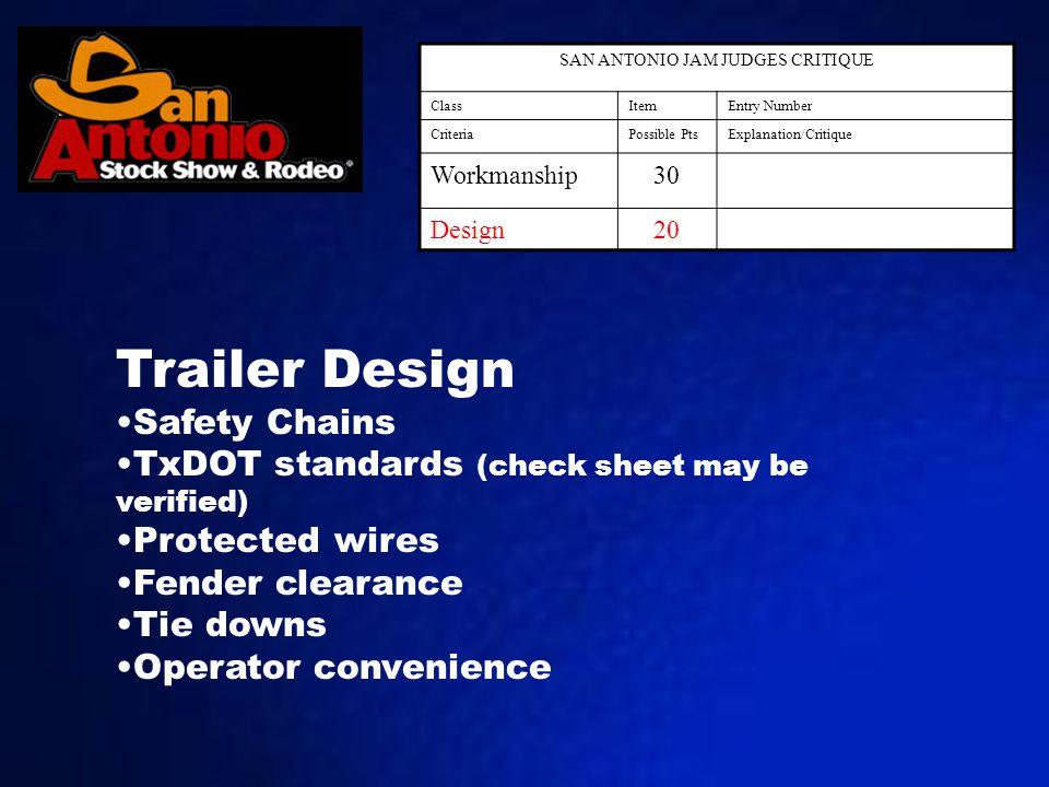 SAN ANTONIO JAM JUDGES CRITIQUE ClassItemEntry Number CriteriaPossible PtsExplanation/Critique Workmanship30 Design20 Trailer Design Safety Chains TxD
