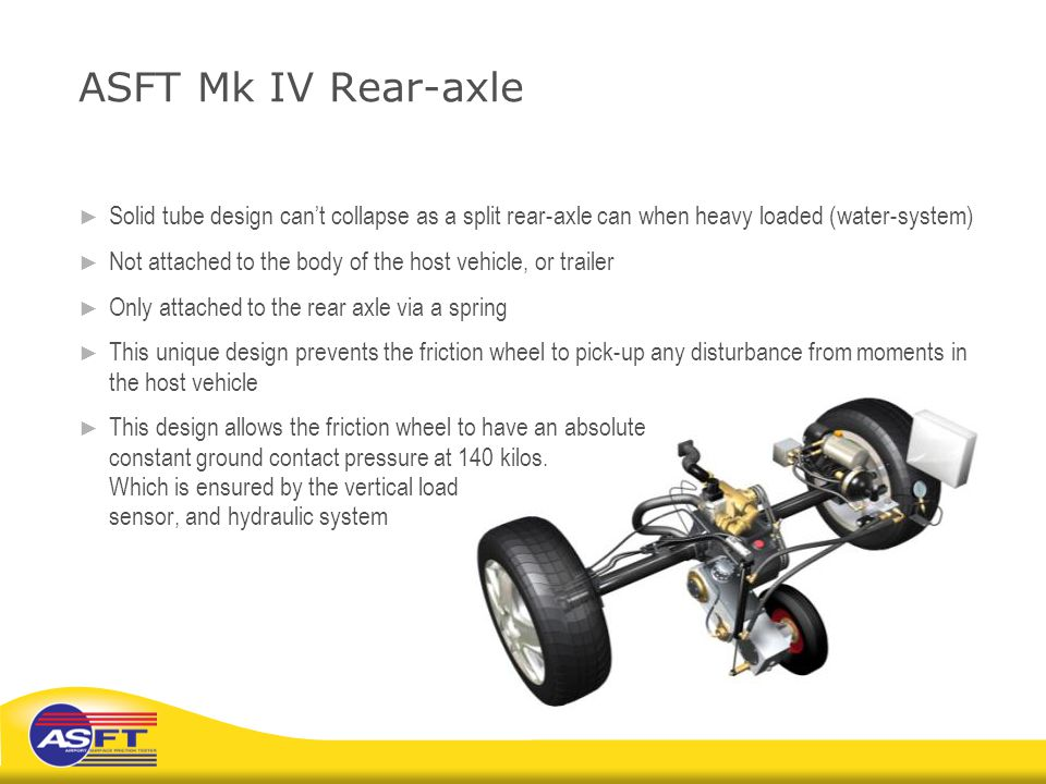 ASFT Mk IV Rear-axle ► Solid tube design can't collapse as a split rear-axle can when heavy loaded (water-system) ► Not attached to the body of the ho