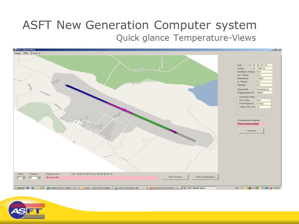 ASFT New Generation Computer system Quick glance Temperature-Views