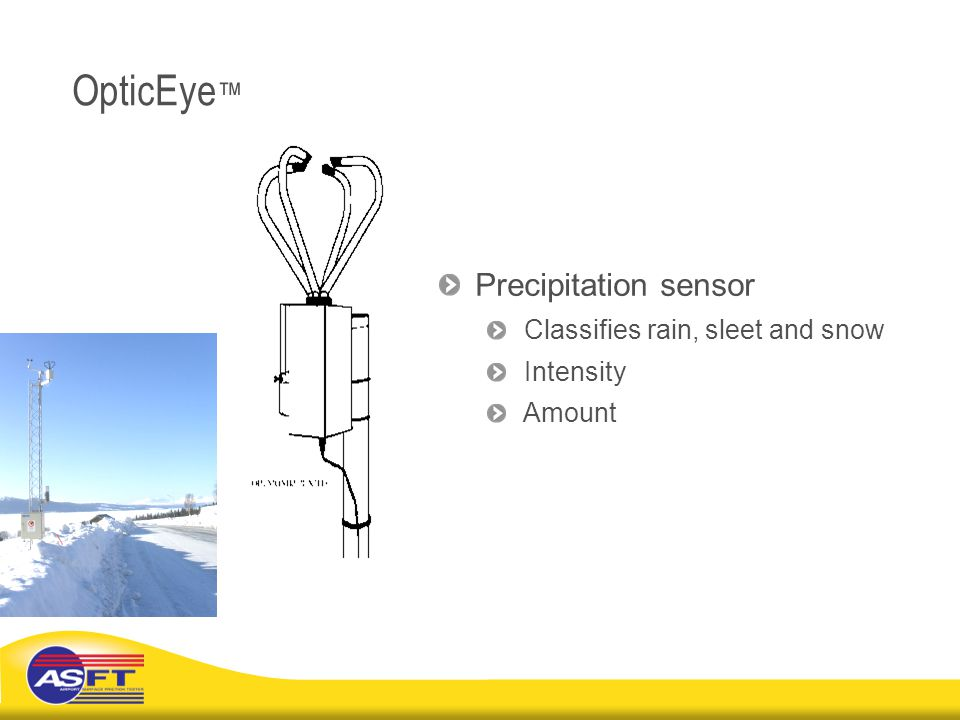 OpticEye ™ Precipitation sensor Classifies rain, sleet and snow Intensity Amount