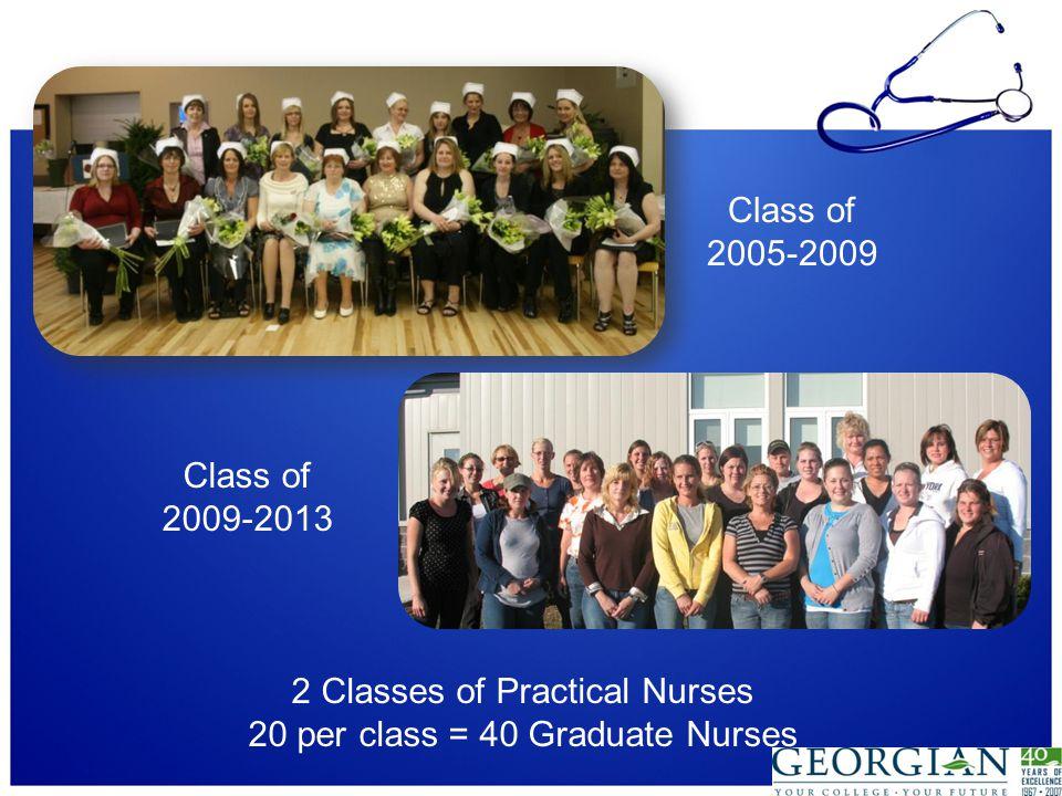 2 Classes of Practical Nurses 20 per class = 40 Graduate Nurses Class of 2005-2009 Class of 2009-2013