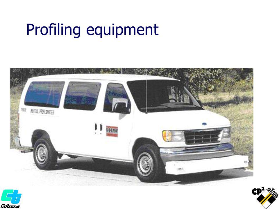 Profiling equipment