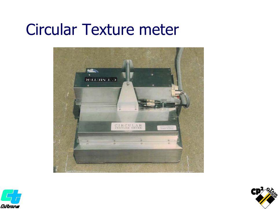 Circular Texture meter