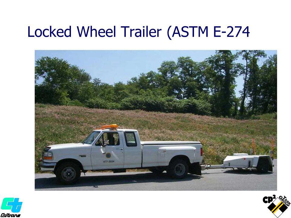 Locked Wheel Trailer (ASTM E-274