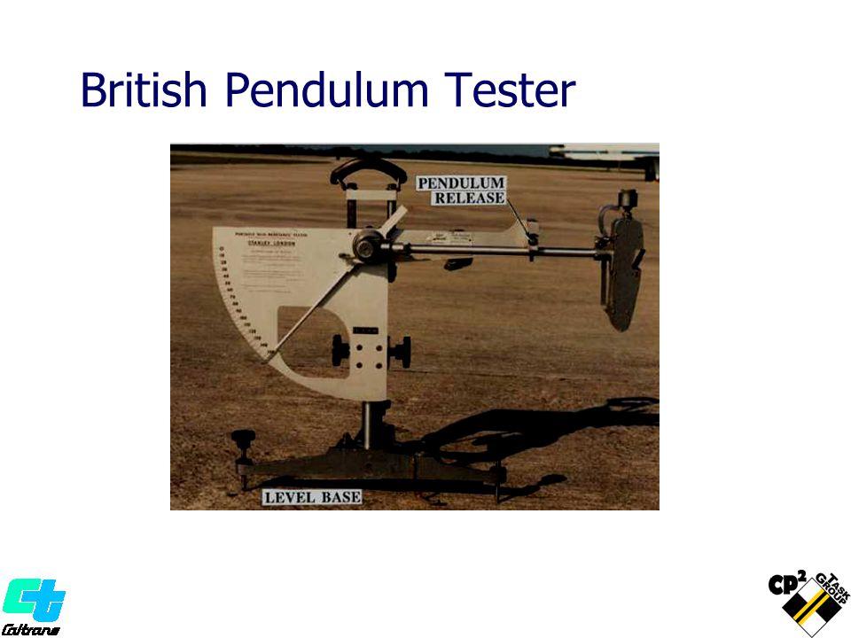 British Pendulum Tester