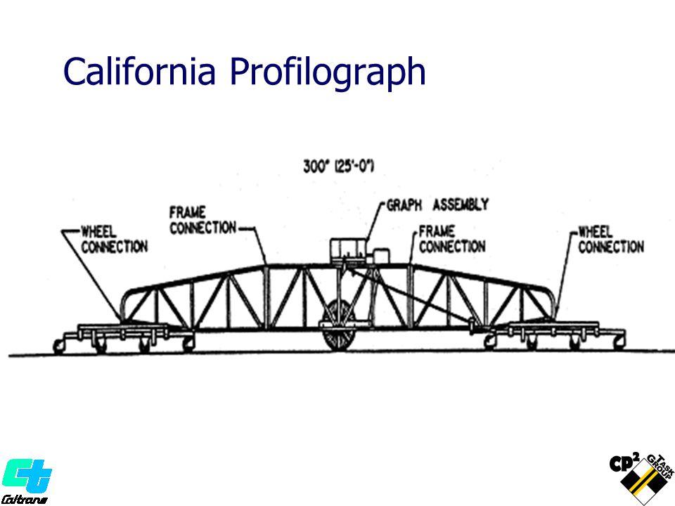 California Profilograph