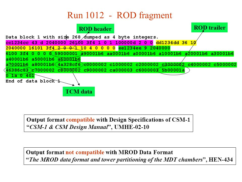 ROD trailer ROD header Run 1012 - ROD fragment Output format compatible with Design Specifications of CSM-1 CSM-1 & CSM Design Manual , UMHE-02-10 Output format not compatible with MROD Data Format The MROD data format and tower partitioning of the MDT chambers , HEN-434 TCM data