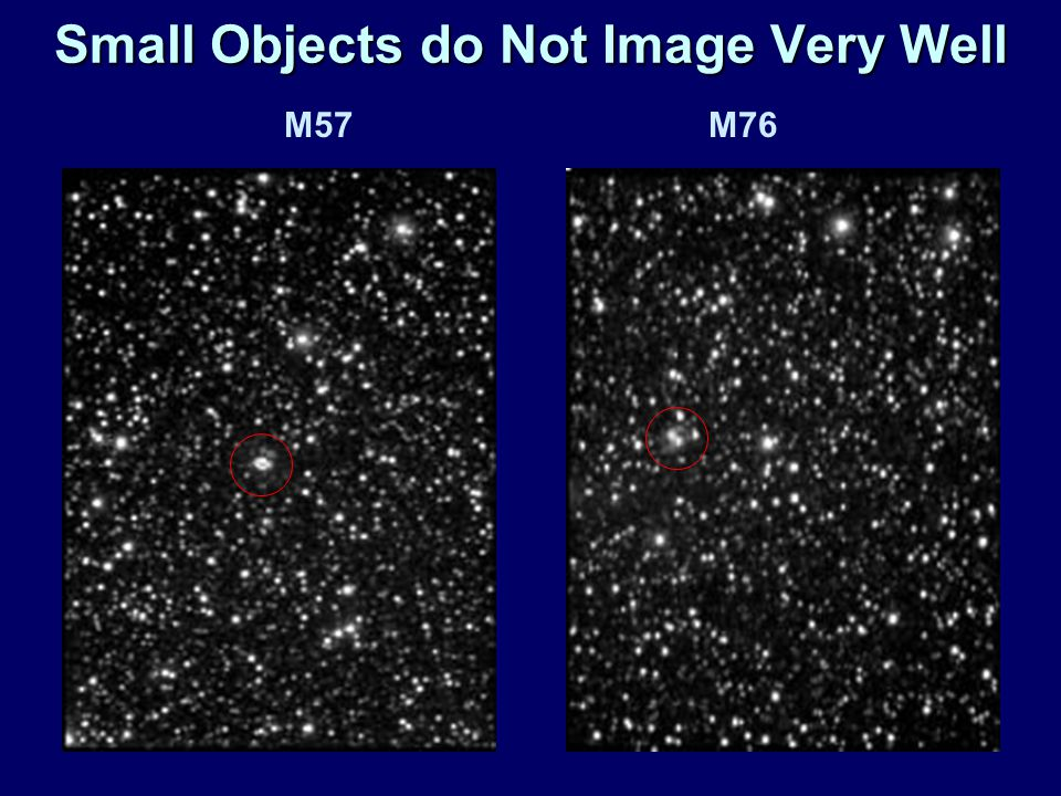 M57 M76 Small Objects do Not Image Very Well