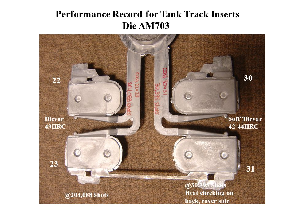 Performance Record for Tank Track Inserts Die AM703 22 23 30 31 Dievar 49HRC Soft Dievar 42-44HRC @204,088 Shots @30,395 Shots Heat checking on back, cover side
