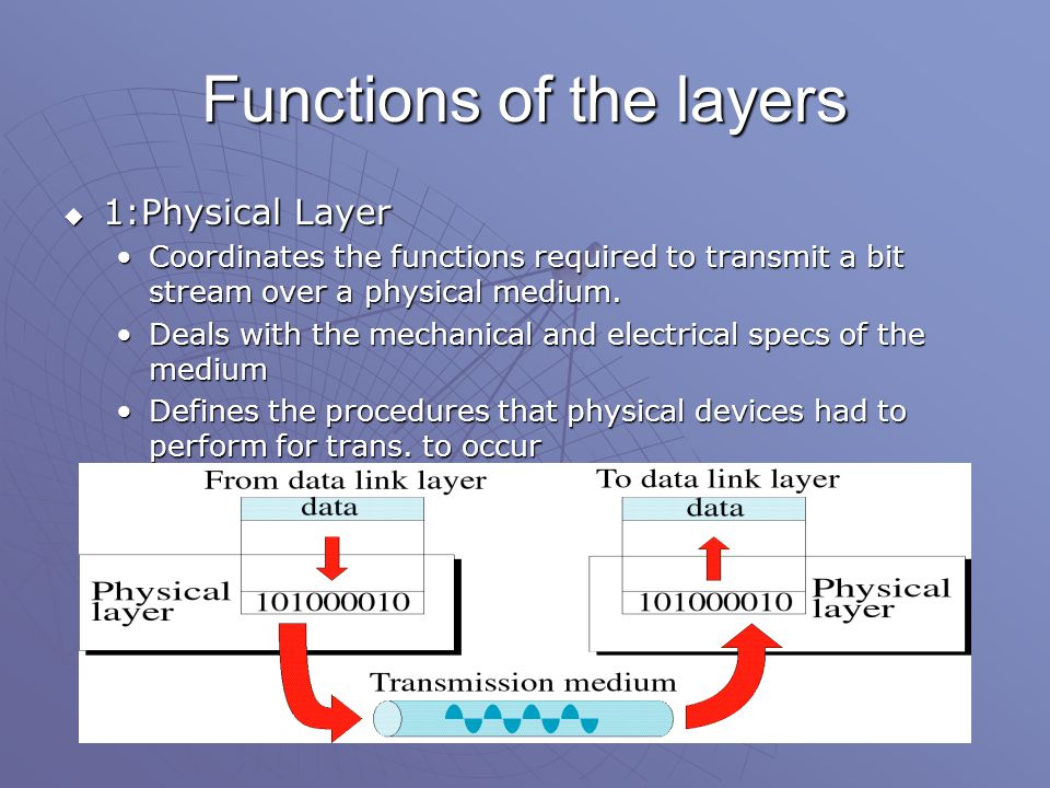 Functions of the layers  1:Physical Layer Coordinates the functions required to transmit a bit stream over a physical medium.Coordinates the functions required to transmit a bit stream over a physical medium.
