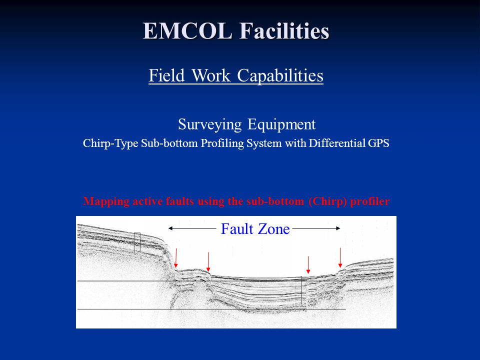 EMCOL Facilities Wet Core Laboratory Core splitting Photography and description Geotechnical tests Sub-sampling Wet sieving Core Storage Facility Horizontal storage for 210 one-meter core sections Vertical storage racks for 2 m cores Temperature data logger and temperature alarm