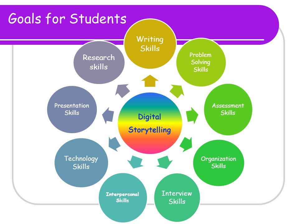 Goals for Students Digital Storytelling Writing Skills Problem Solving Skills Assessment Skills Organization Skills Interview Skills Interpersonal Skills Technology Skills Presentation Skills Research skills