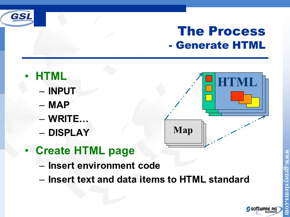www.gensystems.com The Process - Generate HTML HTML –INPUT –MAP –WRITE… –DISPLAY Create HTML page –Insert environment code –Insert text and data items to HTML standard Map HTML