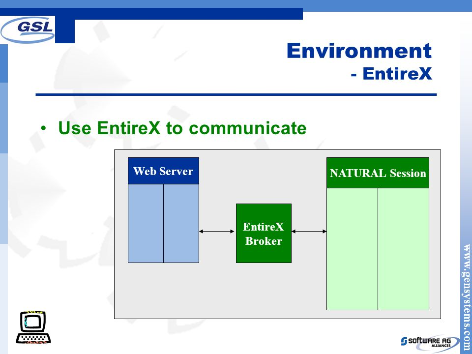www.gensystems.com Environment - EntireX Use EntireX to communicate Web Server NATURAL Session EntireX Broker