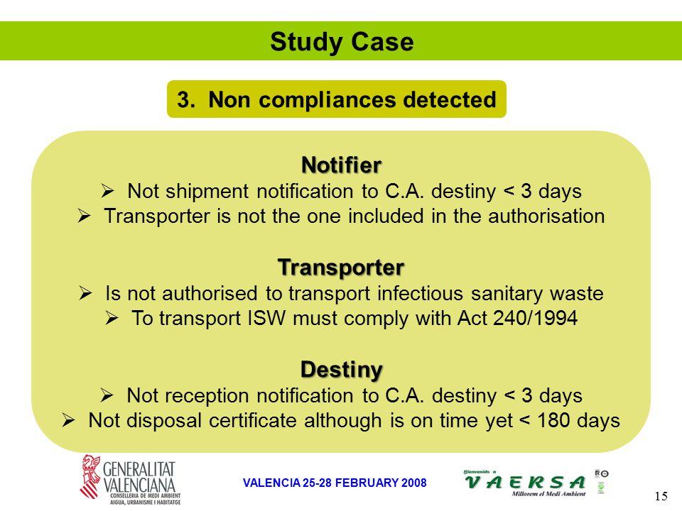 15 VALENCIA 25-28 FEBRUARY 2008 3.