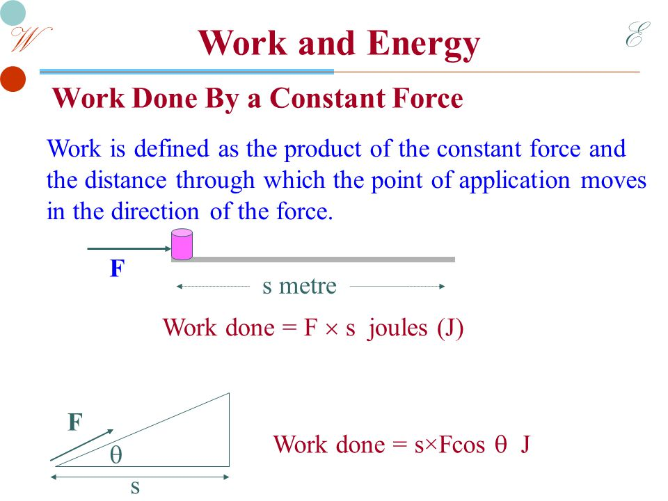 E W Work and Energy Work Done By a Constant Force Work is defined as the product of the constant force and the distance through which the point of application moves in the direction of the force.