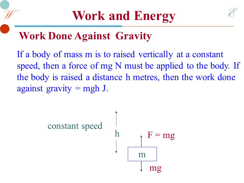 E W Work and Energy Work Done Against Gravity If a body of mass m is to raised vertically at a constant speed, then a force of mg N must be applied to the body.
