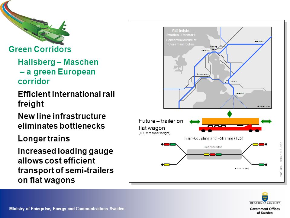 Ministry of Enterprise, Energy and Communications Sweden Copyright: Gerhard Troche, 2009 Hallsberg – Maschen – a green European corridor Efficient international rail freight New line infrastructure eliminates bottlenecks Longer trains Increased loading gauge allows cost efficient transport of semi-trailers on flat wagons Future – trailer on flat wagon (800 mm floor height) Green Corridors