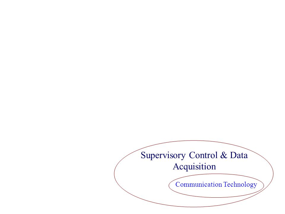 Supervisory Control & Data Acquisition Communication Technology