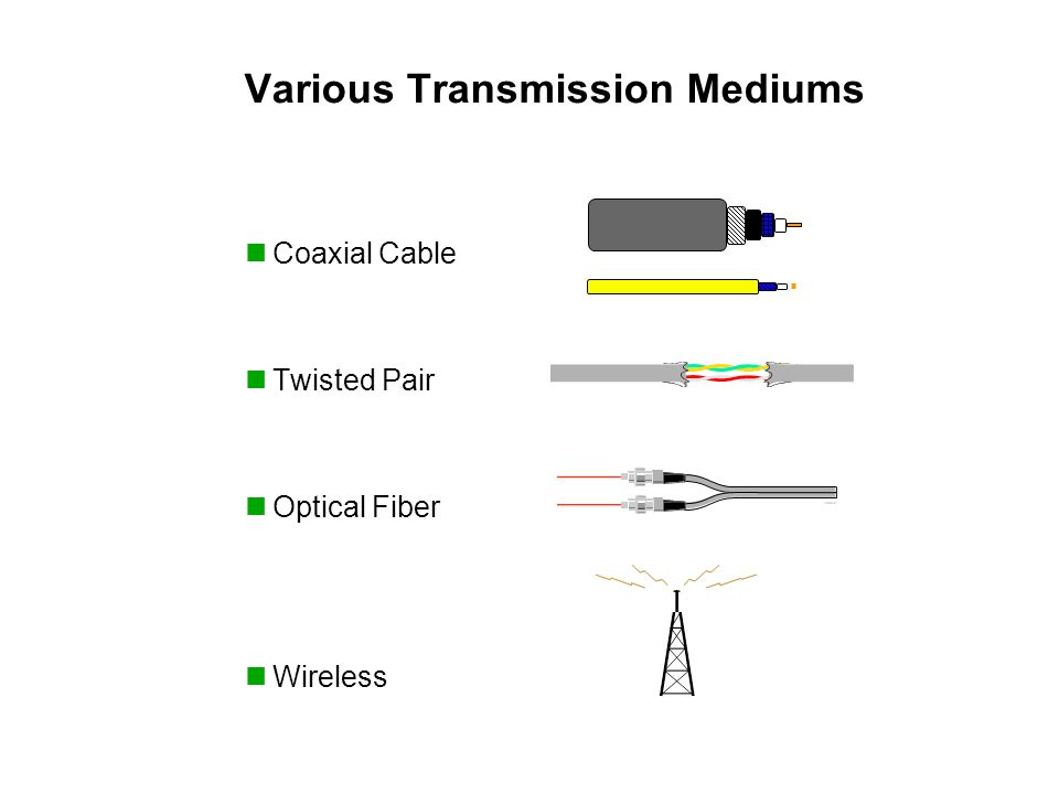 Jacket of PVC or Teflon Jacket made of PVC or Teflon Various Transmission Mediums Coaxial Cable Twisted Pair Optical Fiber Wireless