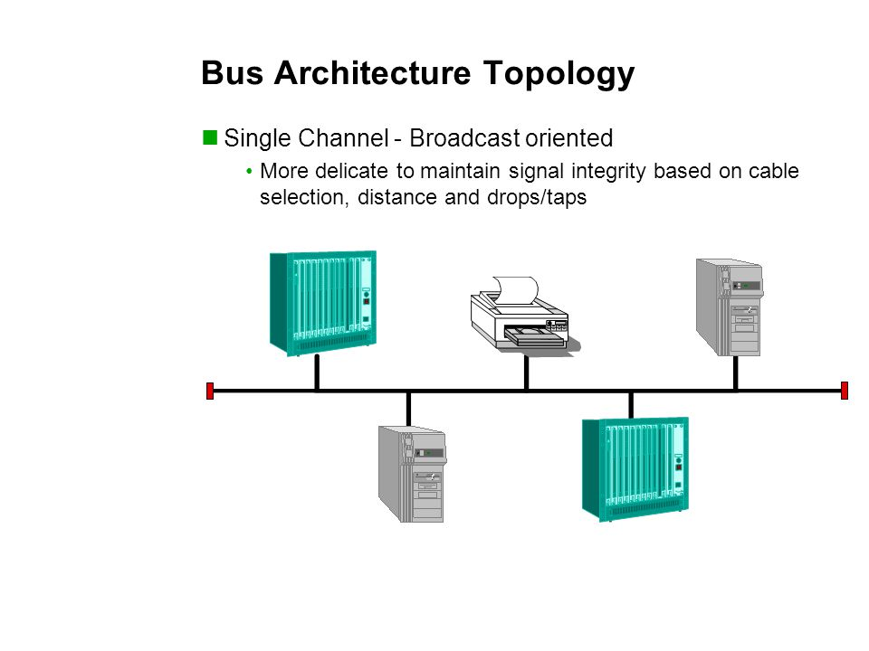 Bus Architecture Topology Single Channel - Broadcast oriented More delicate to maintain signal integrity based on cable selection, distance and drops/taps