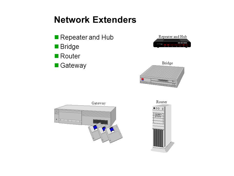 Network Extenders Repeater and Hub Bridge Router Gateway Repeater and Hub Bridge Router Gateway
