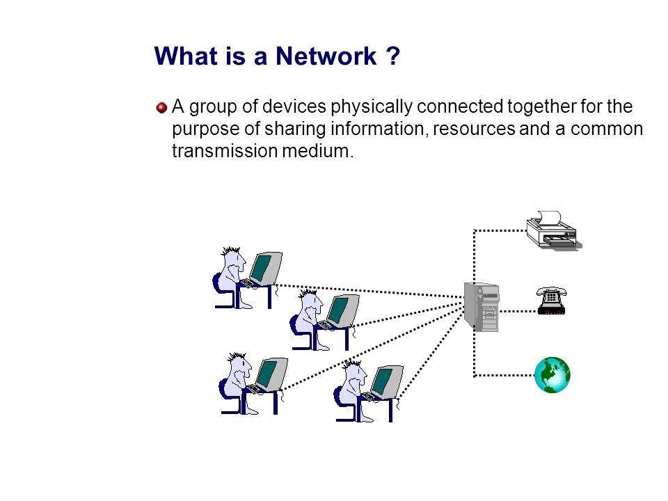 Physical Medium Network Transport Session Presentation Application Datalink Layer Twisted Pair/ Fiber Optics Internet Protocol Transmission Control Application CSMA - CD OSI Model vs.