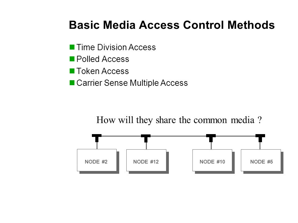 Basic Media Access Control Methods Time Division Access Polled Access Token Access Carrier Sense Multiple Access NODE #2NODE #5NODE #12NODE #10 Token How will they share the common media ?