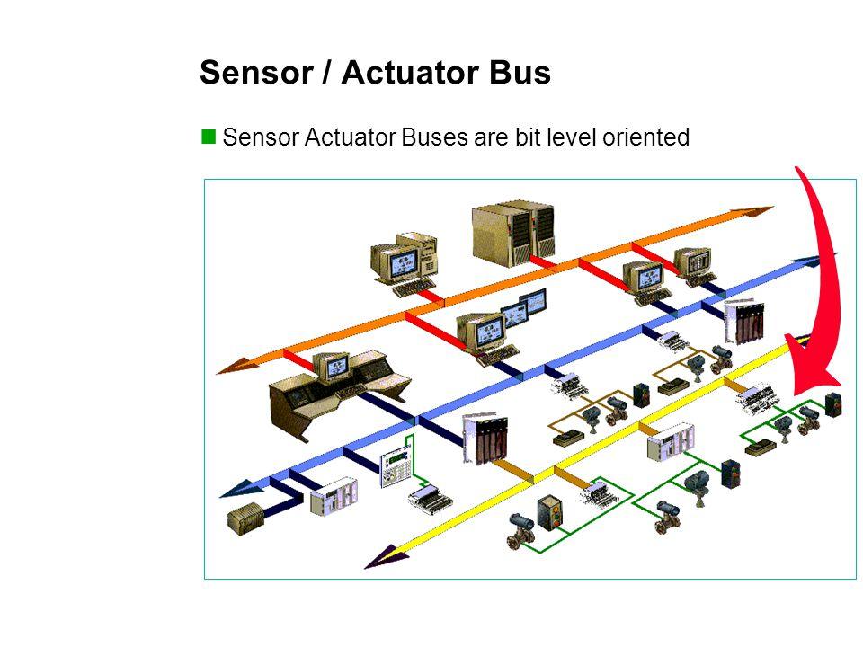 Sensor / Actuator Bus Sensor Actuator Buses are bit level oriented