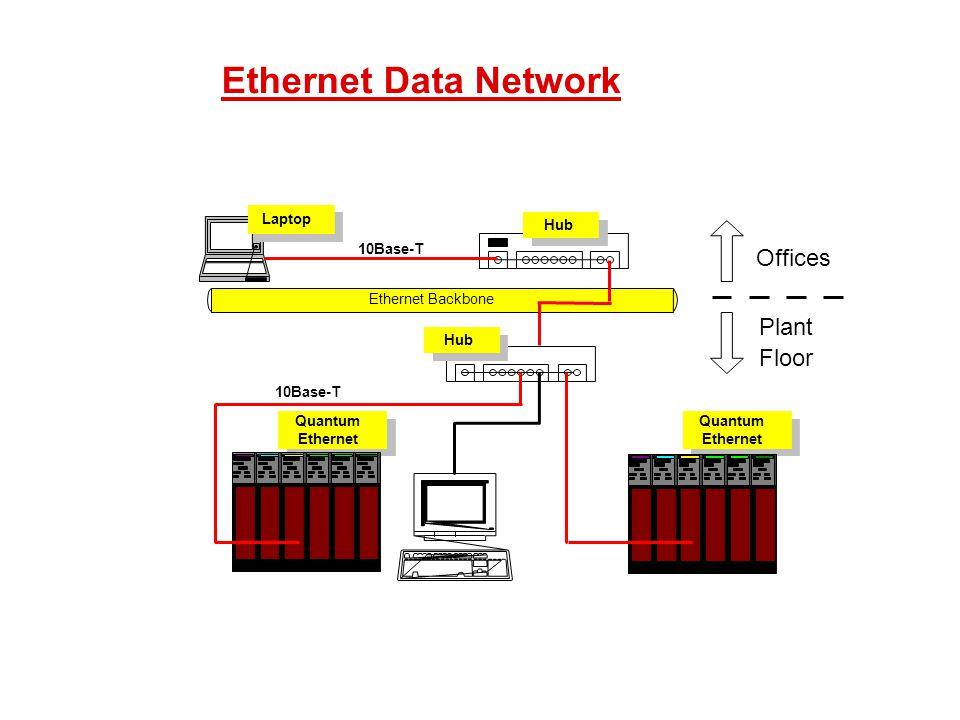 Ethernet Data Network