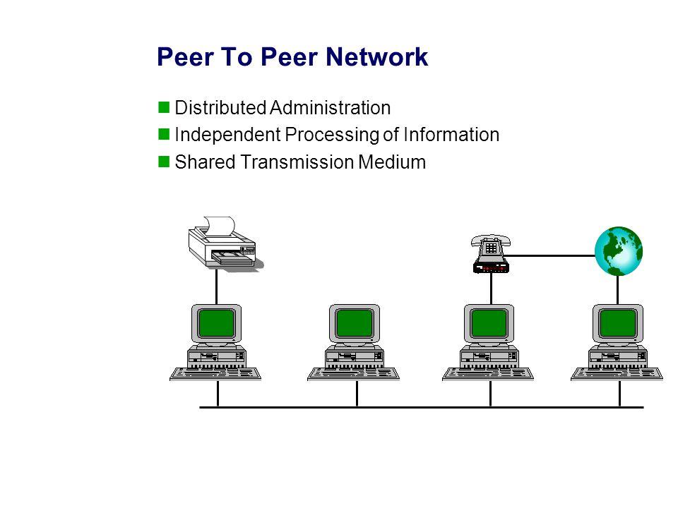 Control Networks Speed Nodes Distance Message Size Node Cost Installed Cost Physical Size Modbus Plus 20k reg/sec 64 13km 100 registers Medium Low Medium FIPWAY 10-80 ms 32 1000m 128 bytes Medium High Large Modbus Plus FIPWAY