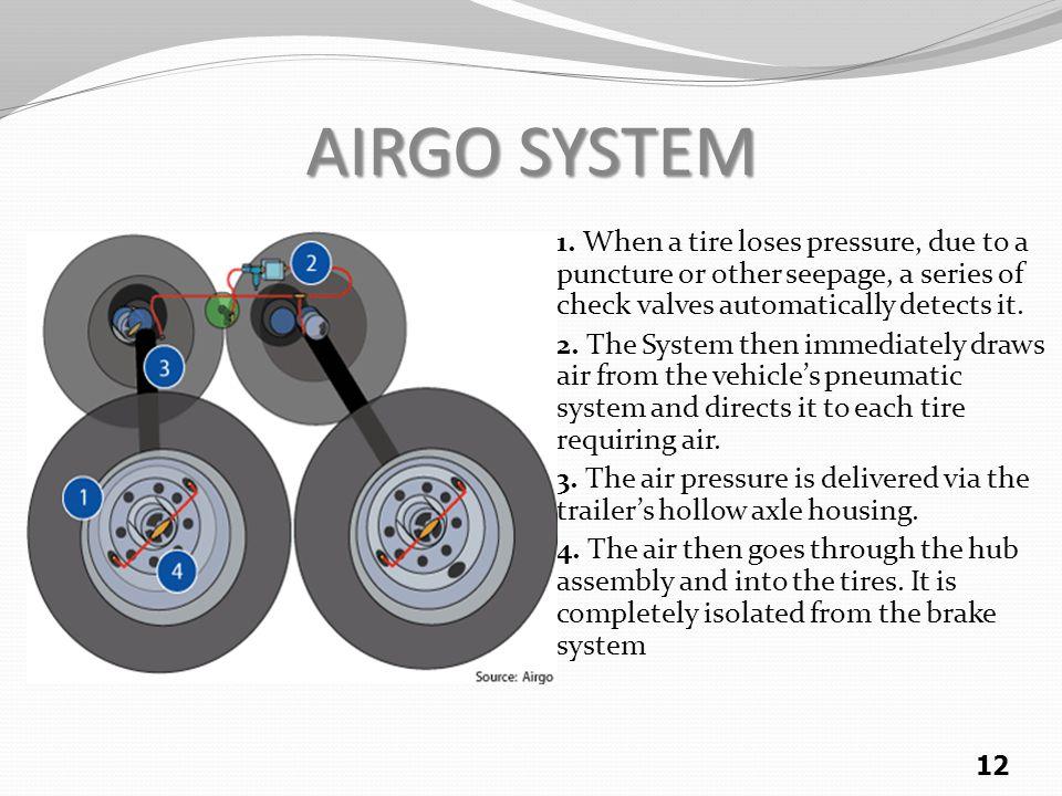 AIRGO SYSTEM 1.
