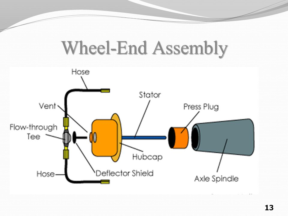 Wheel-End Assembly 13