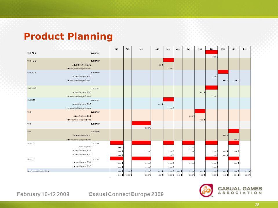February 10-12 2009Casual Connect Europe 2009 28 Product Planning JanFebMrzAprMaiJunJulAugSepOktNovDez tbd.