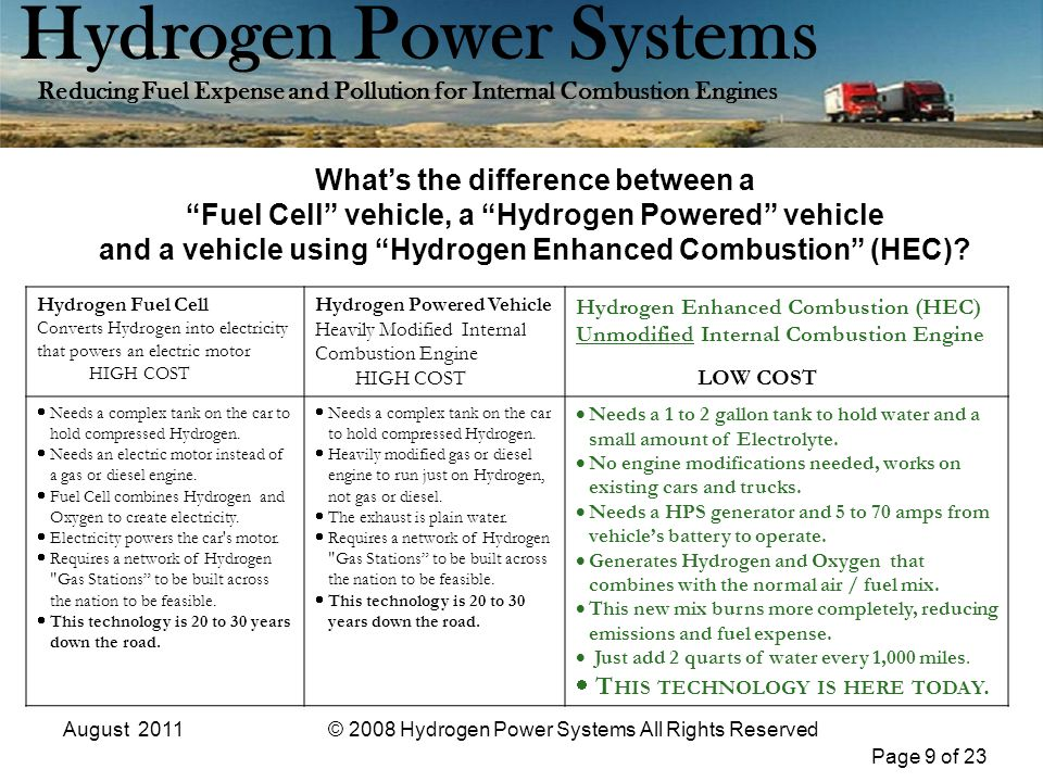 Page 9 of 23 Hydrogen Power Systems Reducing Fuel Expense and Pollution for Internal Combustion Engines August 2011© 2008 Hydrogen Power Systems All R