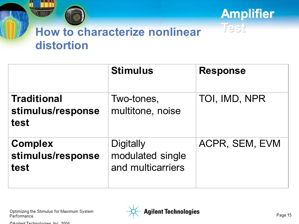 Optimizing the Stimulus for Maximum System Performance ©Agilent Technologies, Inc. 2004 Page 15 How to characterize nonlinear distortion StimulusRespo