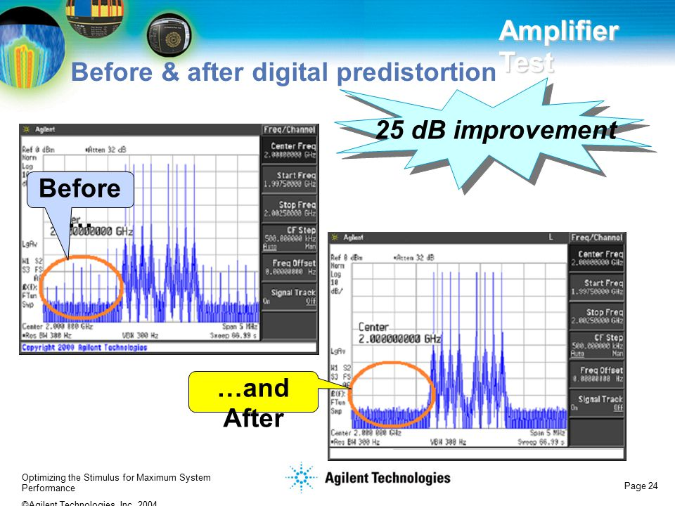 Optimizing the Stimulus for Maximum System Performance ©Agilent Technologies, Inc. 2004 Page 24 Before & after digital predistortion 25 dB improvement