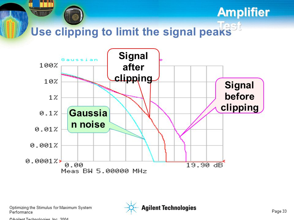 Optimizing the Stimulus for Maximum System Performance ©Agilent Technologies, Inc. 2004 Page 33 Use clipping to limit the signal peaks Amplifier Test