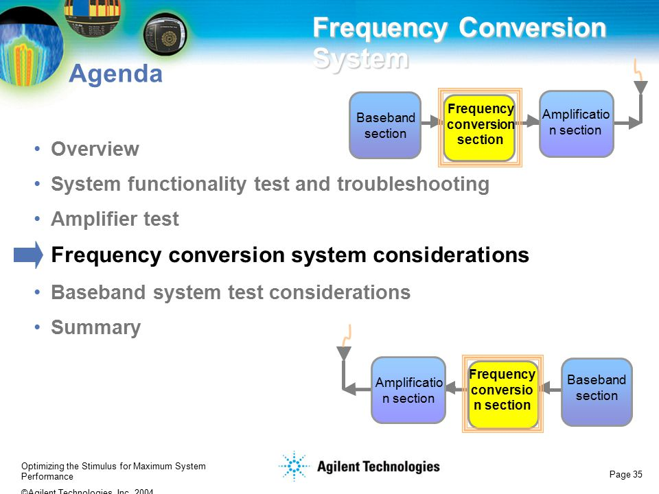 Optimizing the Stimulus for Maximum System Performance ©Agilent Technologies, Inc. 2004 Page 35 Agenda Overview System functionality test and troubles