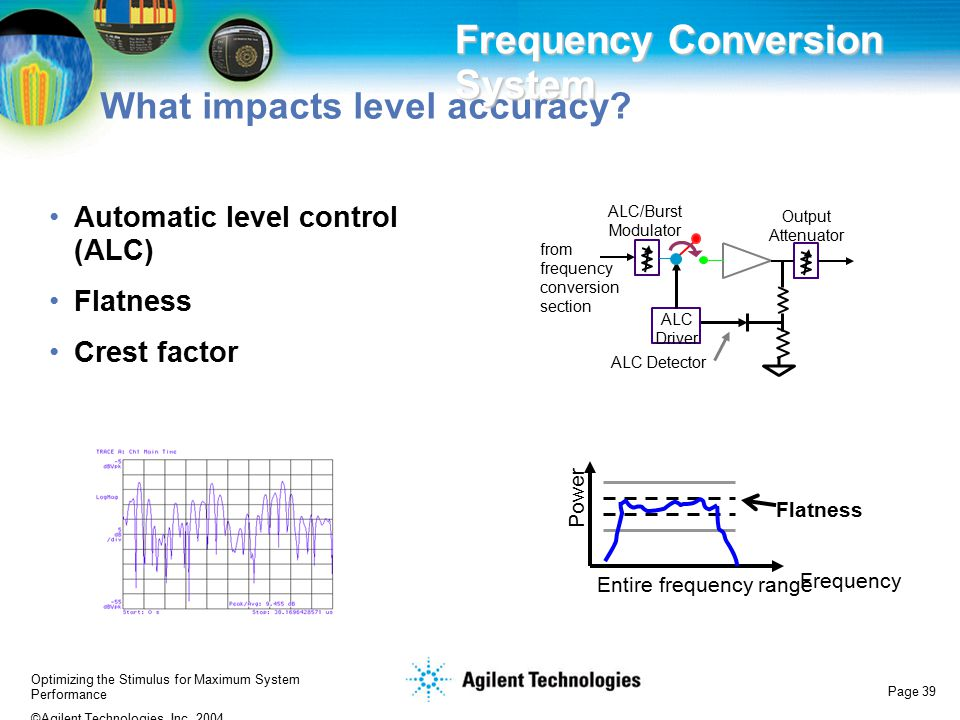 Optimizing the Stimulus for Maximum System Performance ©Agilent Technologies, Inc. 2004 Page 39 What impacts level accuracy? Automatic level control (