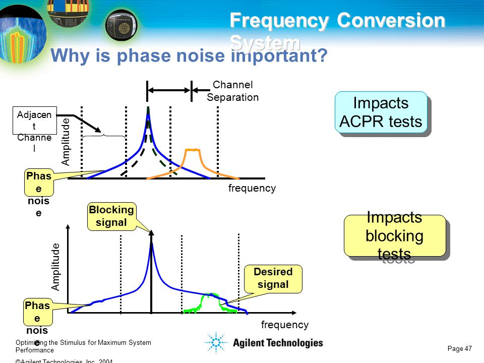Optimizing the Stimulus for Maximum System Performance ©Agilent Technologies, Inc. 2004 Page 47 Why is phase noise important? Frequency Conversion Sys