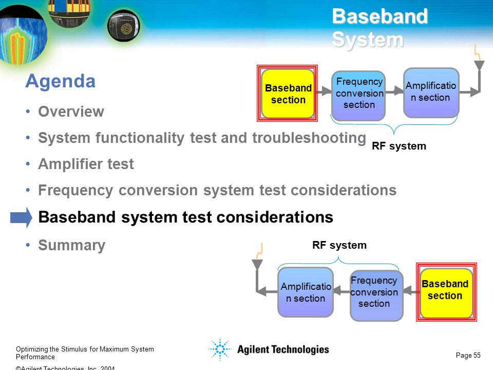 Optimizing the Stimulus for Maximum System Performance ©Agilent Technologies, Inc. 2004 Page 55 Agenda Overview System functionality test and troubles