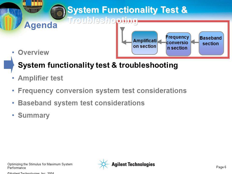 Optimizing the Stimulus for Maximum System Performance ©Agilent Technologies, Inc.
