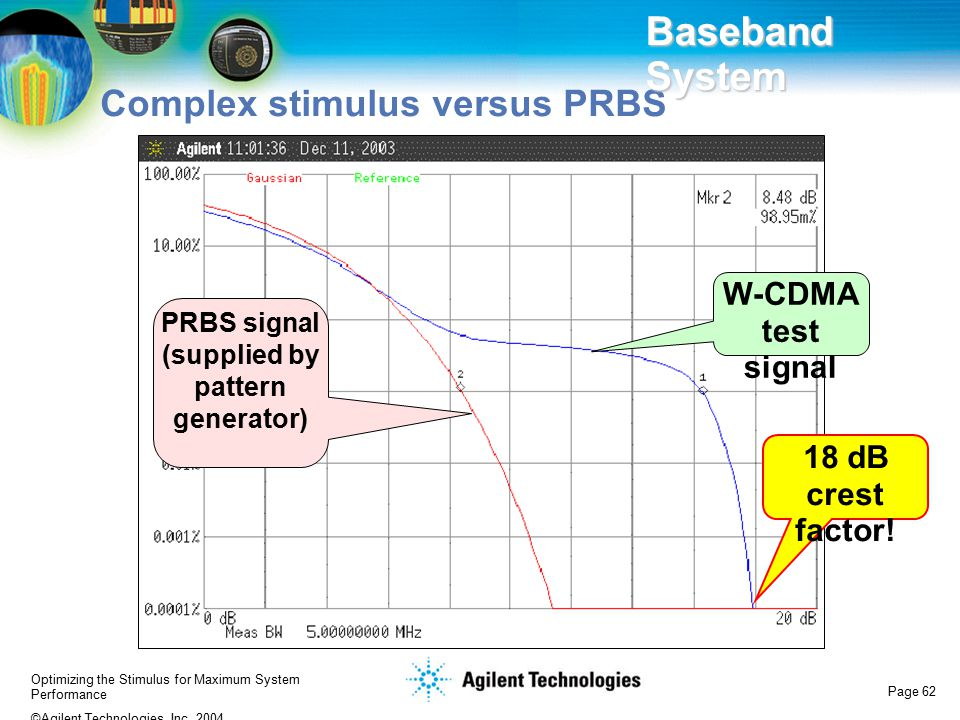 Optimizing the Stimulus for Maximum System Performance ©Agilent Technologies, Inc. 2004 Page 62 Complex stimulus versus PRBS W-CDMA test signal PRBS s