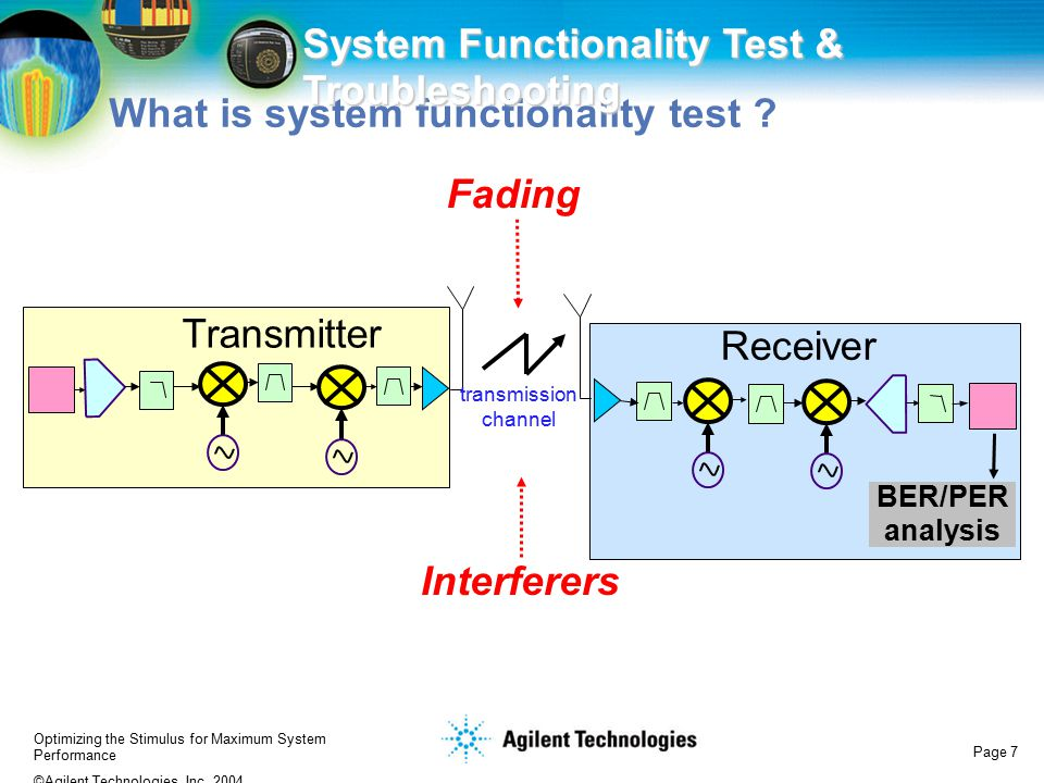 Optimizing the Stimulus for Maximum System Performance ©Agilent Technologies, Inc. 2004 Page 7 Transmitter Receiver Fading Interferers BER/PER analysi