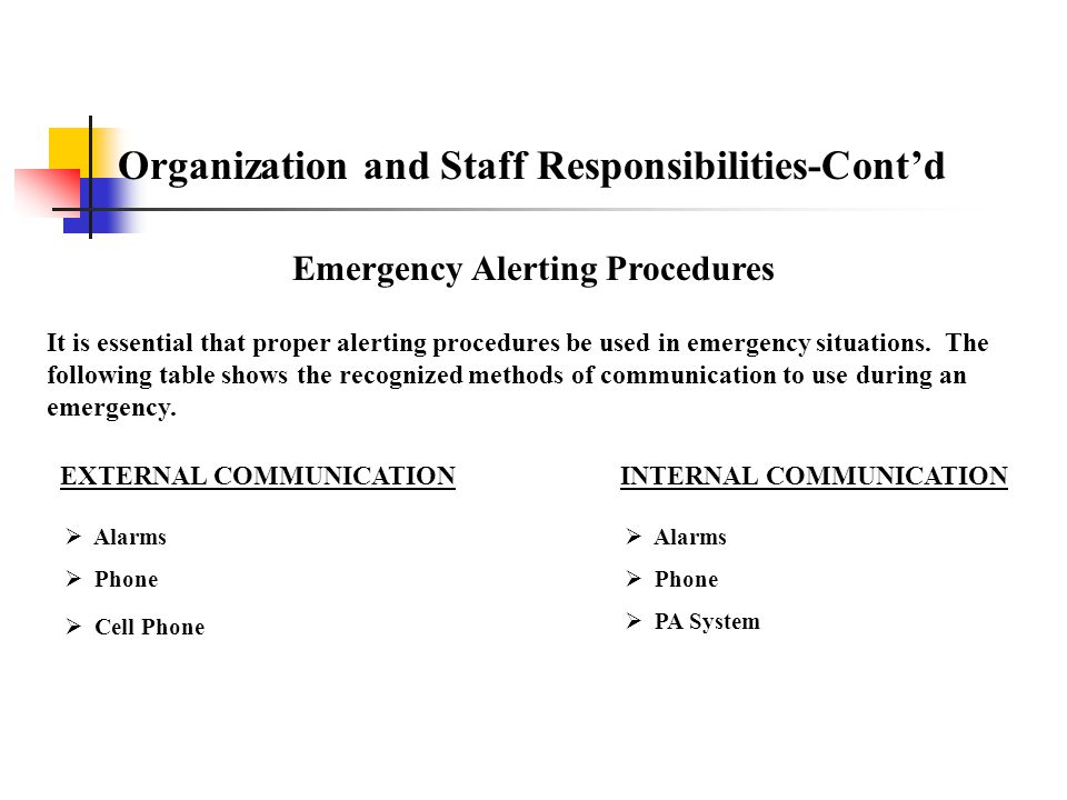 Organization and Staff Responsibilities-Cont'd Liaison The Emergency Coordinator and the Liaison will be the ONLY people communicating with the media.